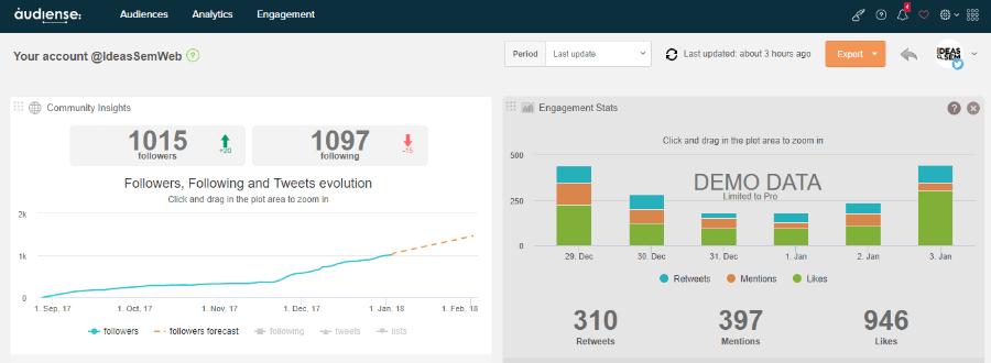 herramientas para twitter gestion y monitorización audiense
