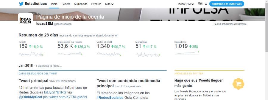 herramientas twitter analítica twitter analytics